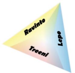 kolminaisuus