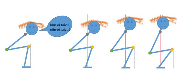 Nilkan liikkuvuuden vertailua